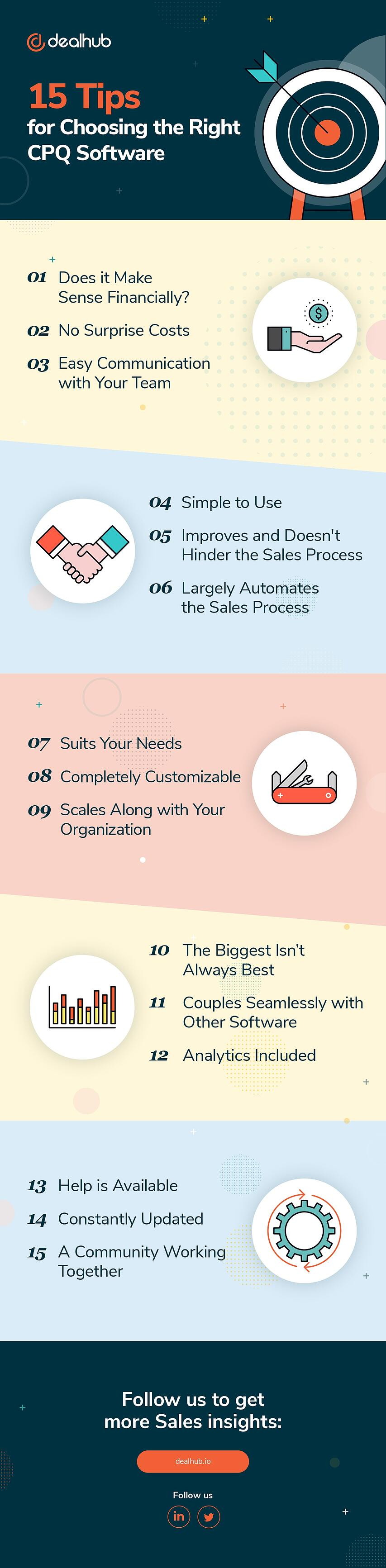#4 15 Tips for Choosing the Right CPQ_Infographics_v.1.5 (1)_pages-to-jpg-0001