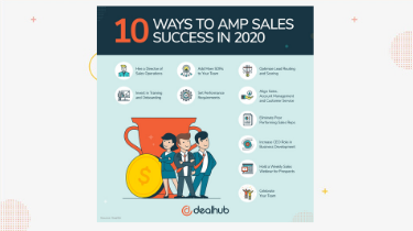 10%20ways%20to%20amp%20sales%20success%20in%202020%20(1)