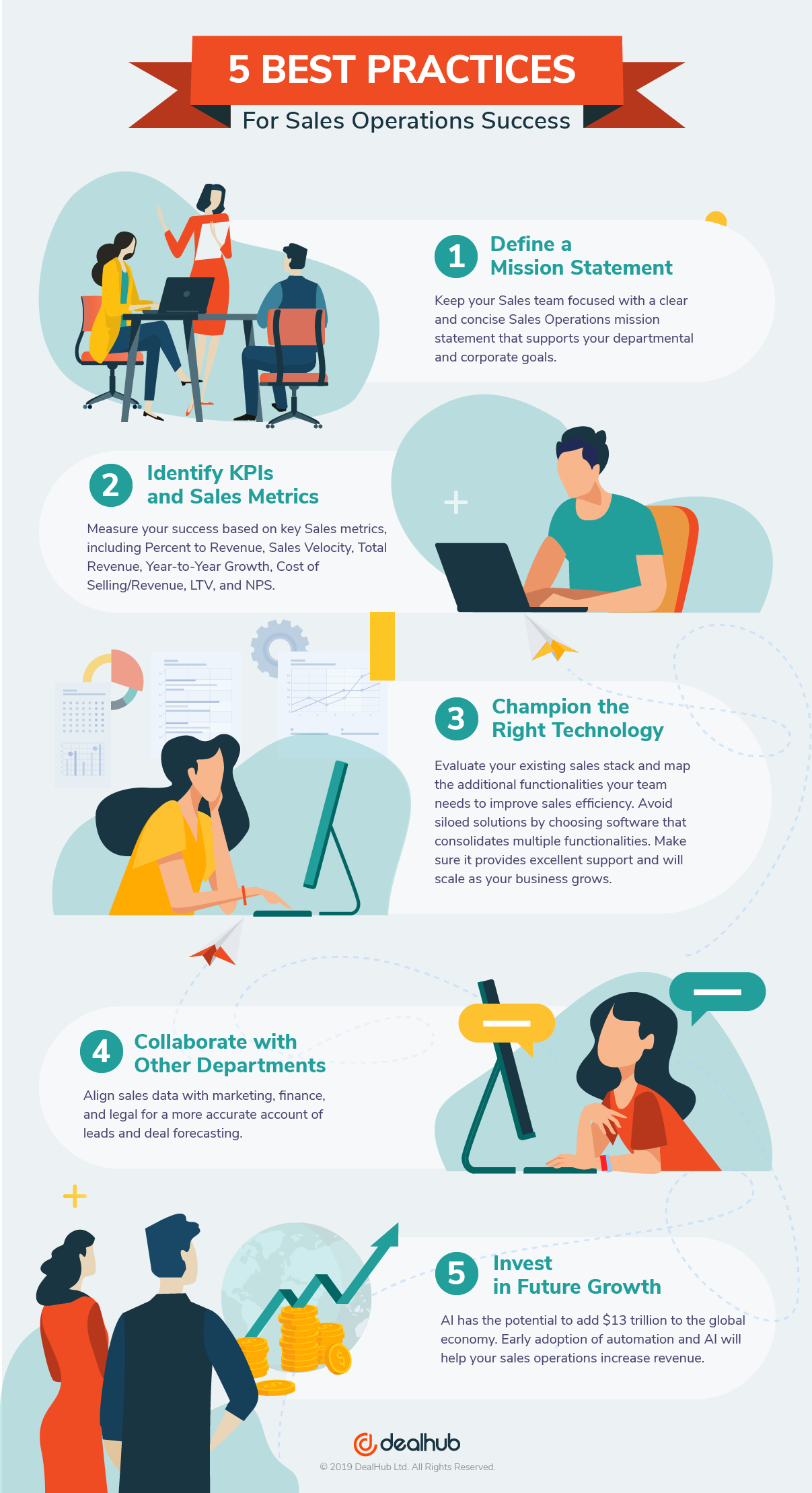 5 Best Practices for Sales Operations Success infographic