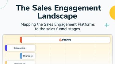 DLB_Engagement-Platform_375X210_v1.0-