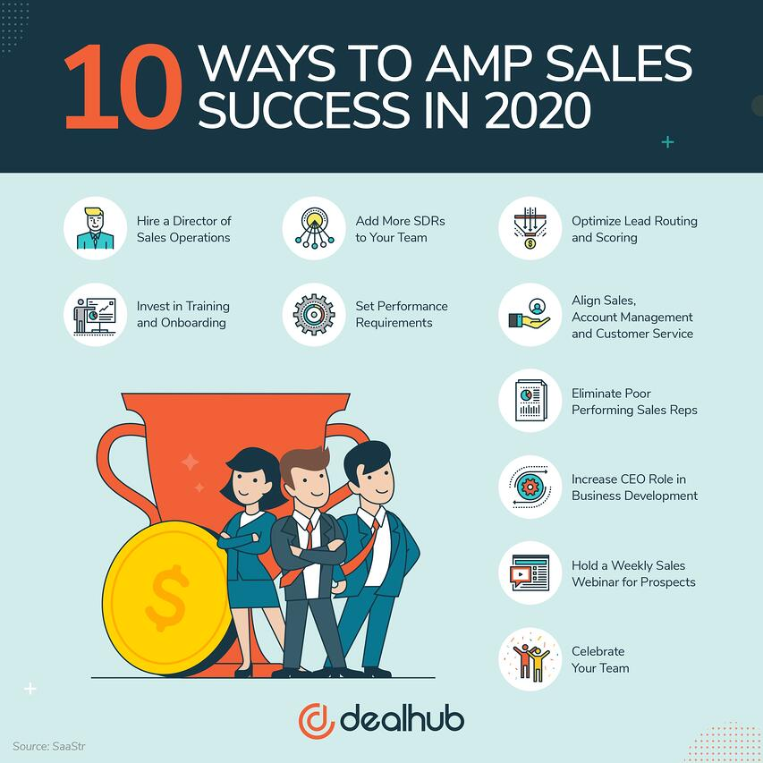 DLH_How to Help Your Sales Team Have a Great Year_V1.6 (1)_page-0001