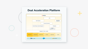 Deal Acceleration Platform infographic thumbnail