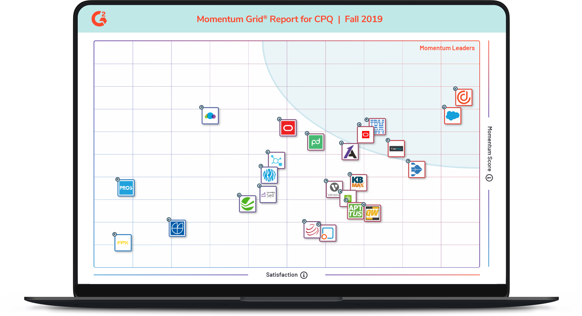 Momentum Grid® Report for CPQ laptop cover