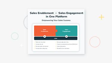 Sales Enablement + Sales Engagement infographic thumbnail