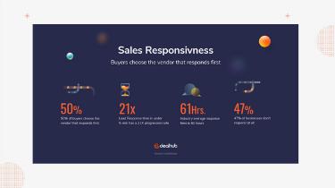 sales%20responsiveness%20(1)